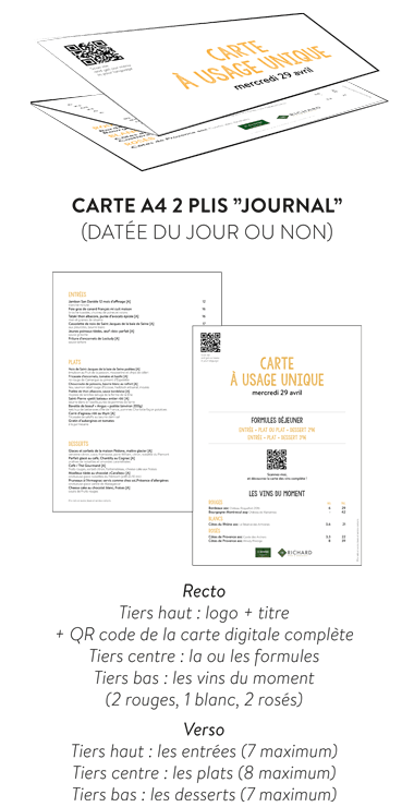 Carte A4 2 plis « Journal »